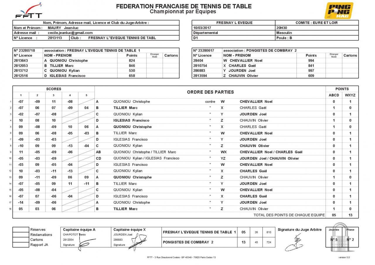 Résultats des rencontres du 10 Mars 2017